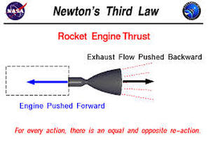 The Basic Knowledge of Rocket Engines - It's just Rocket Science